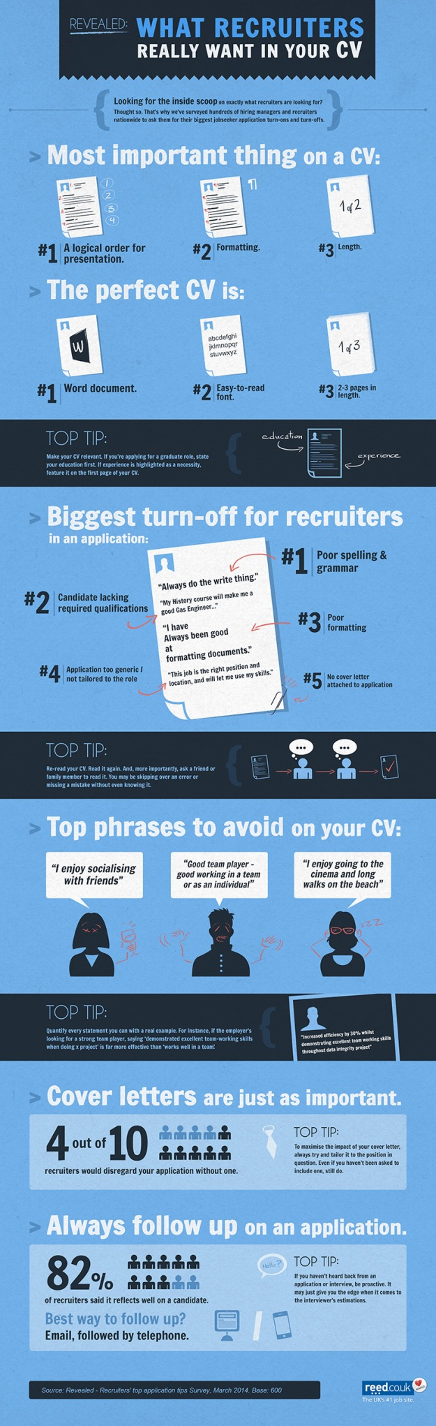 revealed-what-recruiters-really-want-in-your-cv-infographic