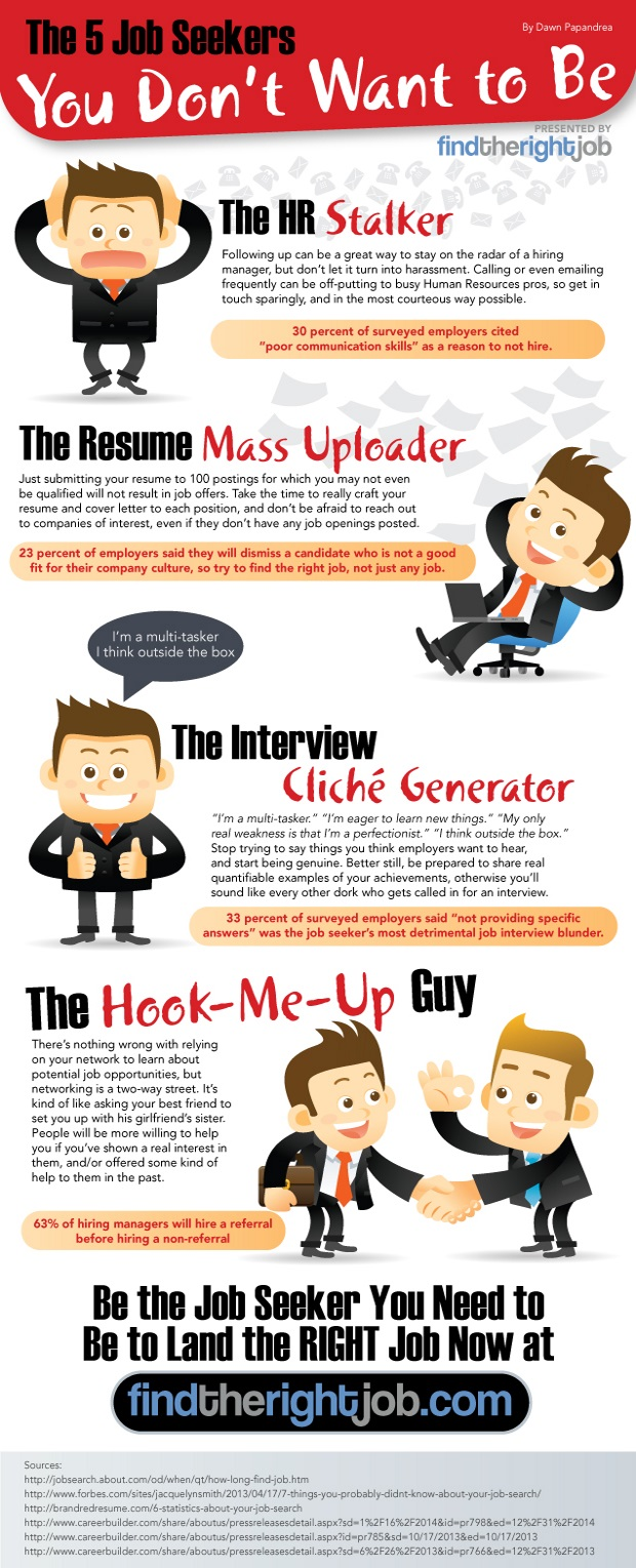 The-5-Job-Seekers-You-Dont-Want-to-Become